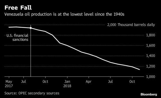 Venezuela Taps Obscure Driller to Replace Big-Name Oil Firms
