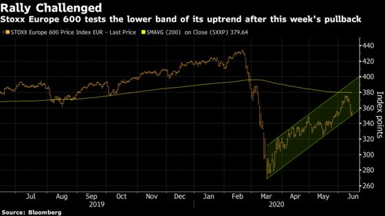 European Stocks See Worst Week Since March Panic on Growth Woes