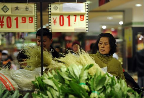 China Dec. Consumer Prices Rise 2.5% Vs 2.3% Analyst Est.