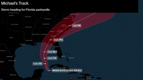 Michael, Now a Hurricane, Aims Its Fury at Florida Panhandle