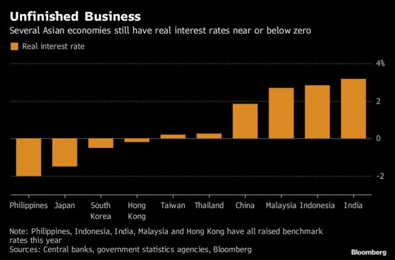 Asia's Growth Is Shifting Down a Gear
