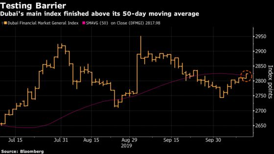 Saudi Stocks Fall as Traders Prepare for Aramco's IPO: Inside EM
