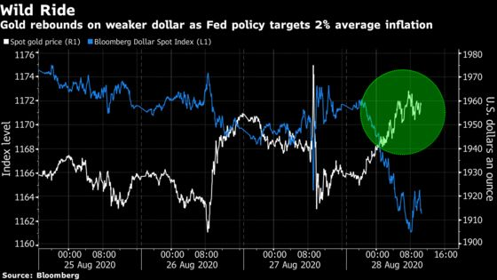 Gold Rebounds on Weak Dollar With Investors Weighing Fed Policy