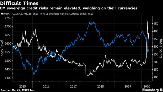 Reserves Drop of $110 Billion Signals Emerging Currency Risk