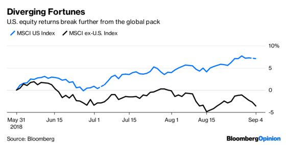 Emerging-Market Contagion Concerns Are Becoming Contagious