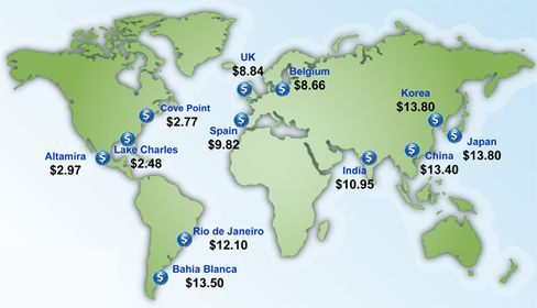 World LNG Estimated October 2012 Landed Prices