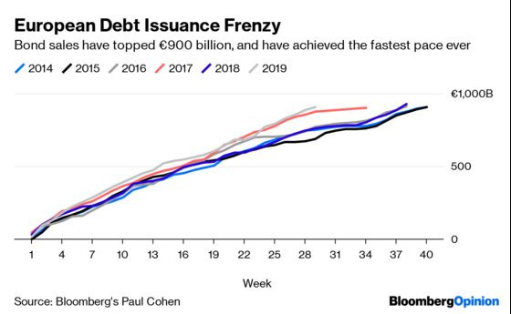 The Bond Market Is Heading for Fun in the Sun