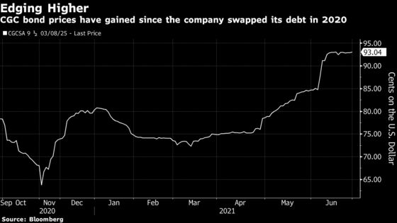 Billionaire-Owned Driller Buys Sinopec Assets in Argentina