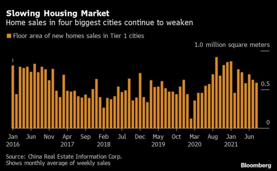 China Property Crackdown Alarms Analysts as Economic Risks Grow