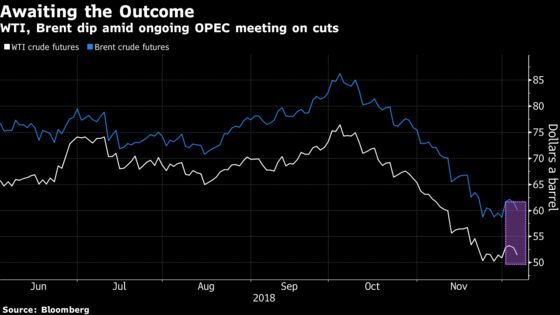 Crude Fades Amid Signals of Lackluster OPEC Deal to Cut Output