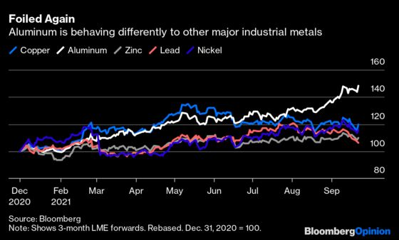 Aluminum's Surge Is Really an Energy Crisis in Disguise