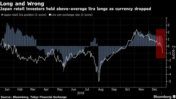 Where to Look for Triggers for Next Currency Flash Crash