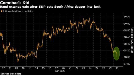 South Africa's Rand Gains Despite S&P Downgrade