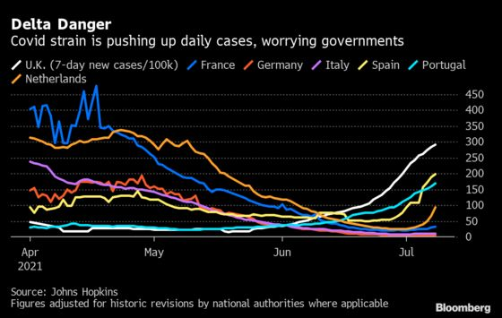 France Backtracks on Virus Warning About Spain and Portugal