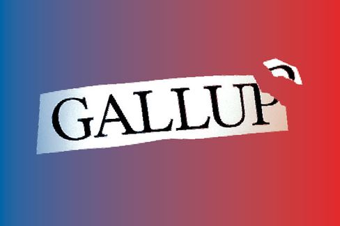 Right or Wrong, Gallup Always Wins