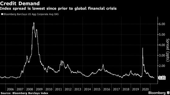 Pimco's Ivascyn Warns Inflation Boost Is Still Worth Hedging