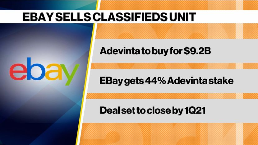 Ebay Sells Classified Unit To Adevinta For 9 2 Billion Bloomberg