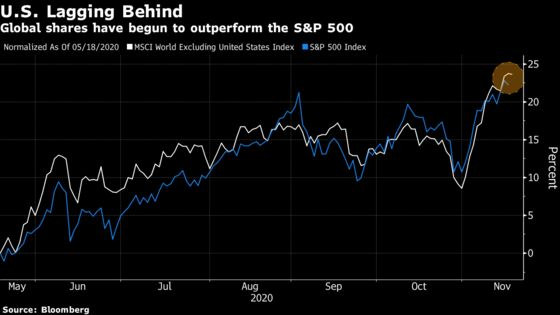 UBS Sees Asia Luring Yield Hunters, U.S. Stocks Lagging in 2021