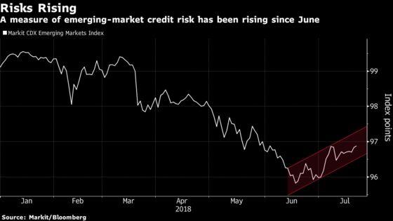 Bond-Market Veteran Braces for More Emerging-Market Defaults