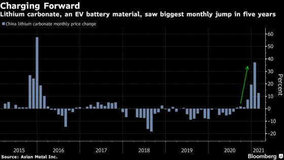 Lithium Miners Are Going to Compete for New Licenses in Chile