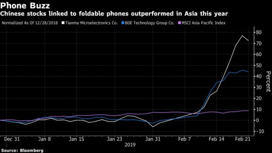 Foldable Phone Frenzy Is Supercharging Stock Gains in China