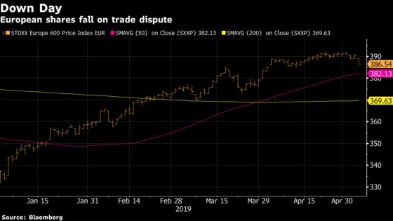 Euro-Area Shares Drop Most Since Early January on Trade Tensions