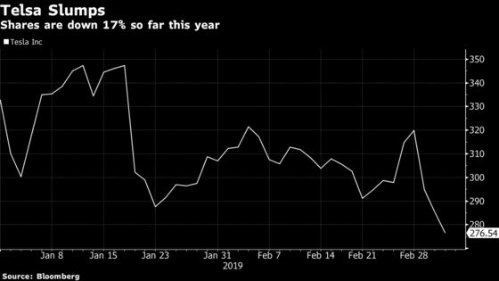 Tesla's China Profit Potential Doubted by Morgan Stanley