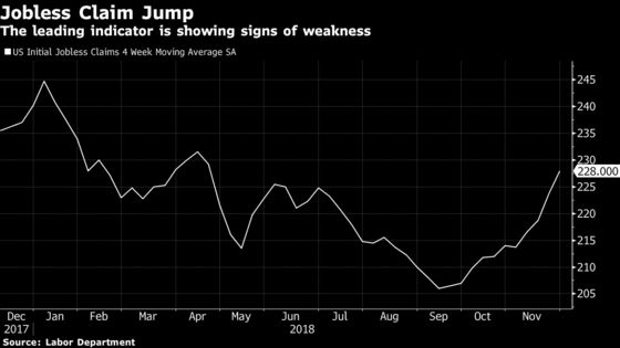 Fed's Kaplan Counsels Patience With Growth Expected to Slow