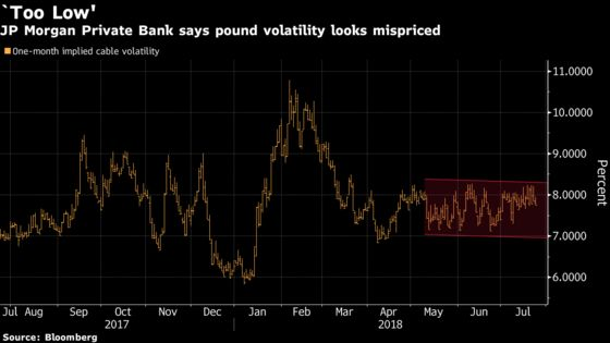 See More Pound Turmoil? It May Be Time to Build Your Buffer