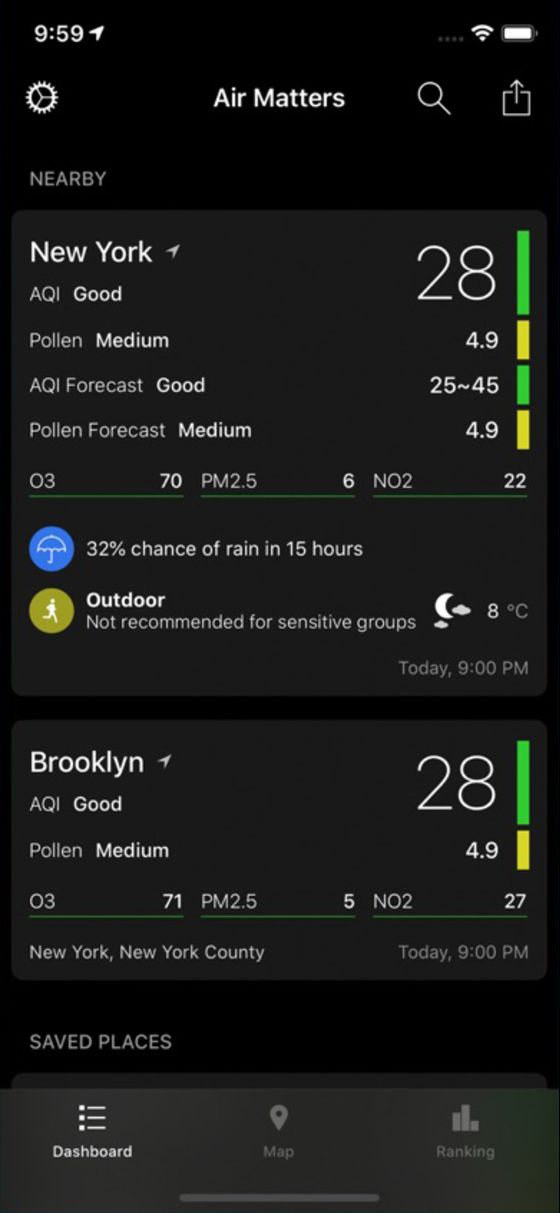 Extreme WildfiresTurn Smoke Apps Into the New Weather Apps