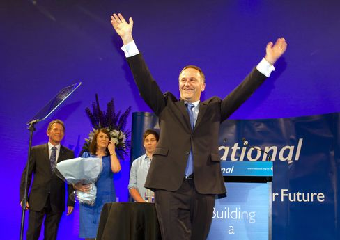 Key Wins Second Term in N.Z. Poll Victory for National Party