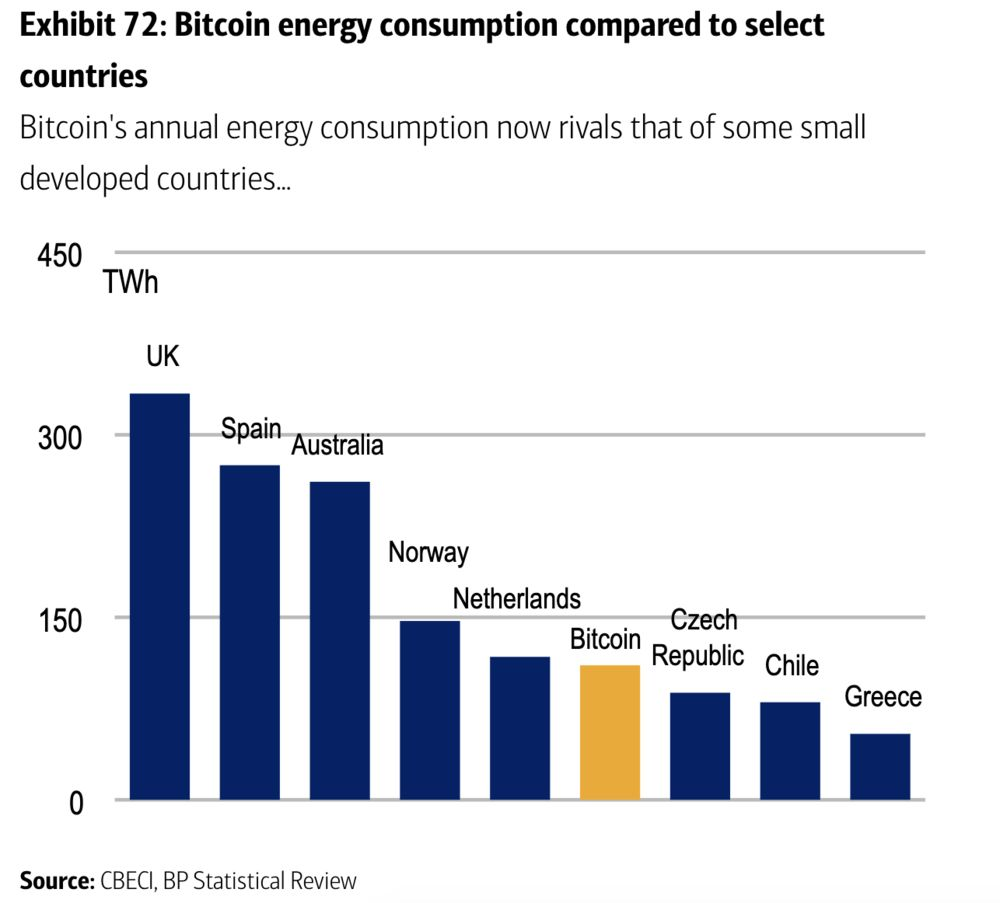 Experimental investigation of energy consumption for cryptocurrency mining