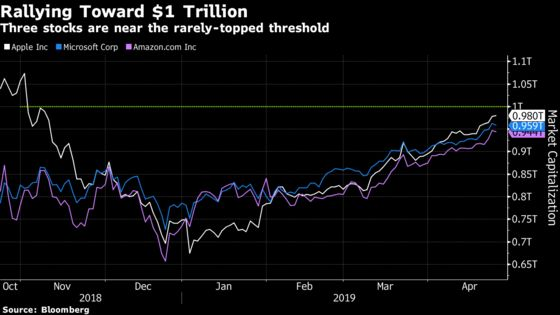 Tech Trio Races Toward $1 Trillion Valuation on Cusp of Earnings
