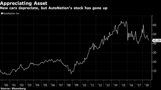 AutoNation CEO to Cap Charmed Career With Years-Long Handoff
