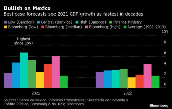 Guardians of Global Economy Gather to Assess Damage: Eco Week