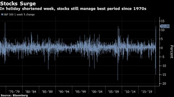 To Understand the Wild U.S. Stock Rally, Just Forget About 2020