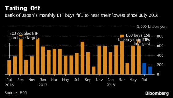 BlackRock Sees 'Silver Lining' When Bank of Japan Tapers ETFs