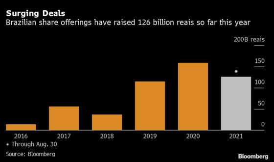 BofA Forecasts 'Spectacular' Year for Brazil Equity Deals