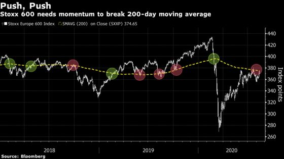 European Stocks Fall First Day in Five on Tariffs, Virus Scare
