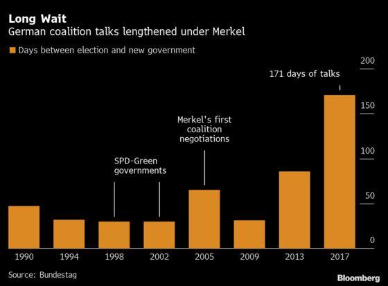 Merkel in Campaign Finale Tells Voters That Leadership Is Key