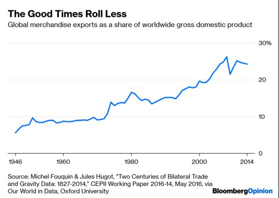 Hate Globalization? Then Embrace Stagnation