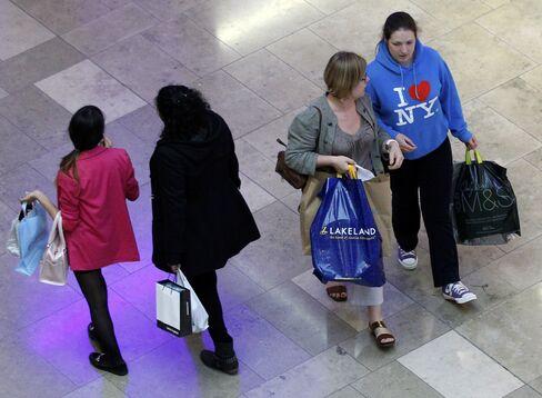 U.K. May Retail Sales Rise More Than Forecast After April Slump