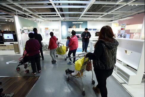 China's Consumer Prices