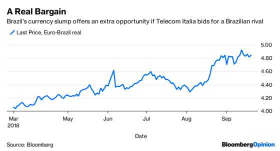 New York Hedge Fund Needs the Long Game in Italy
