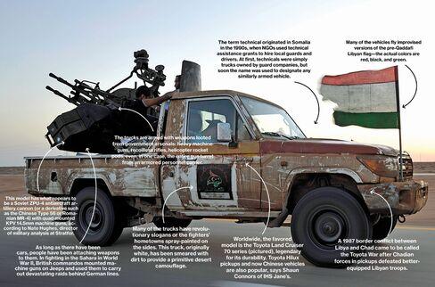 Libya's War Wagons