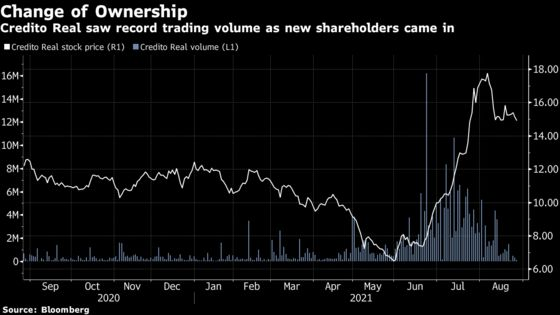 Shareholders Call on Mexican Shadow Bank to Sell U.S. Unit