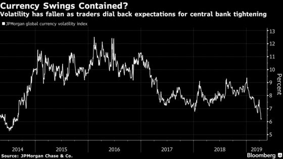 An FX Volatility Explosion May Be Lurking Around the Corner