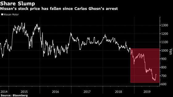 Nissan Seeks Sale of Trading Unit in $1 Billion Deal