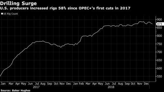 Saudis Say OPEC+ Oil Cuts on 'Right Track'to Balance the Market