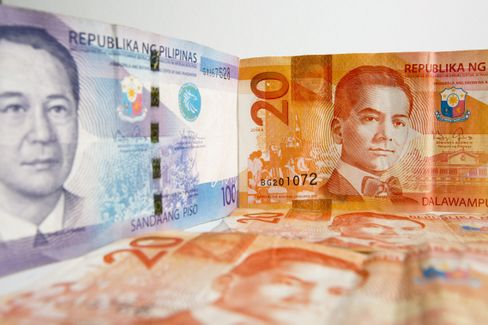 Philippine Peso And Vietnamese Dong Banknotes After Fed Gifts Emerging Markets A Lifeline